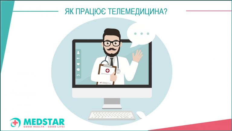 Як працює телемедицина?